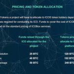 【仮想通貨】ICOBoxがアーリーバードトークンセールを開始。