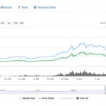 【仮想通貨】ビットコインは来年6,000ドルへ。さらに2022年までに55,000ドルも