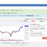 【仮想通貨】ビットコインの価格は40万円に到達、暗号通貨市場は14兆円に