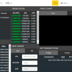 【仮想通貨】ATLANT:ATLANTトークンはEtherDelta取引所に上場