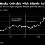 【仮想通貨】北朝鮮のハッカー、全世界からビットコインを巻き上げる
