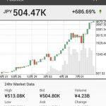 【仮想通貨】ビットコインの1年間のチャートの上昇率ヤバすぎるワロタwwwwwww(画像あり)