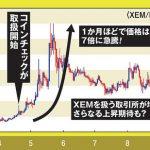 【仮想通貨】ビットコインに続く次なる爆騰「暗号通貨5選」