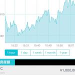 【仮想通貨】ビットコインが100万円になった瞬間の画像がコチラwwww
