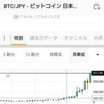 【仮想通貨】半年で8倍に大暴騰wwwwビットコインは永遠に上がるぞwwww