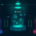 【仮想通貨】DMarket:Segwit2xハードフォークの影響によりトークンセール開催の延期を発表