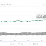 【仮想通貨】金色のロールスロイスがビットコイン支払のみで売りに出される