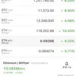 【仮想通貨】イーサリアムさん着実に価格上昇中wwwwwwww
