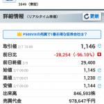 【仮想通貨】仮想通貨より酷い!一日で-96%の投資信託wwwwwwwwww