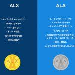 【仮想通貨】ALAX:開発者とエンドユーザーの公平性を保つため、プラットフォーム上に2つのトークンモデルを実装