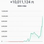 【驚愕】ビットコイン(BTC)のスキャルピングで2500円から1000万円に到達したその手法がこちら
