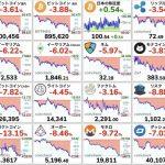 【悲報】仮想通貨バブル崩壊か?ビットコインが90万円に・・・(画像あり)