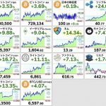 仮想通貨市場の全体が上昇|BTCとETHの下落には「トルコリラショック」「ICO売り」以外にも意外な原因が・・・