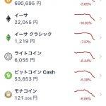 【悲報】仮想通貨マジのガチで終わる・・・(画像あり)