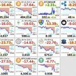 【悲報】仮想通貨が全面安 ビットコインは50万円割れる・・・
