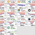 【悲報】仮想通貨が全面安 市場関係者によると仮想通貨は0円になるとのこと