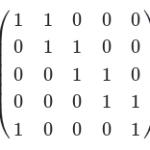 【一押しツイートまとめ】昨日のatcoderのD問題、冷静に考えると画像の形のn次正方行列はnが奇数のとき正則で、偶数のとき正則でない(行列式を計算するとわかる)から偶数の場合は考えなくていいんだな