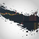 【一押しツイートまとめ】bitFlyerの最終取引価格 = ¥1,236,002 best_bid = ¥1,236,003 best_ask = ¥1,237,083 (2019年07月12日 07時55分44秒) #bitFlyer