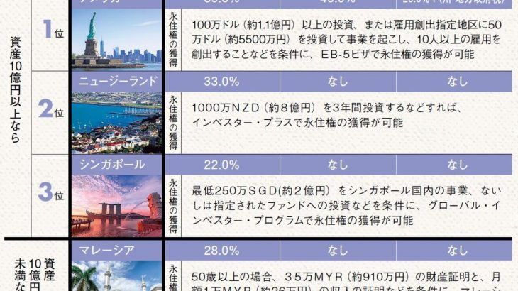【一押しツイートまとめ】税金が高い日本