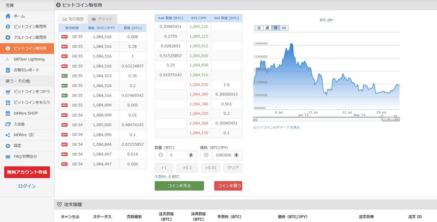 bitFlyerの取引画面