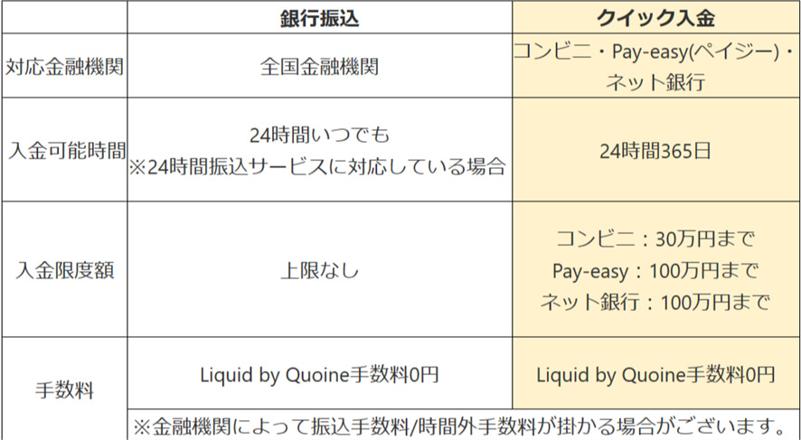 日本円の入金方法