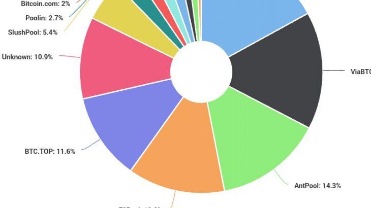 [仮想通貨板]ビットクラブネットワーク part5