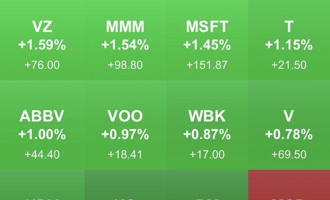 【tweet】昨夜の米国株PFは+0.84%