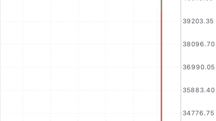 【遅報】俺のビットコイン暴落😇