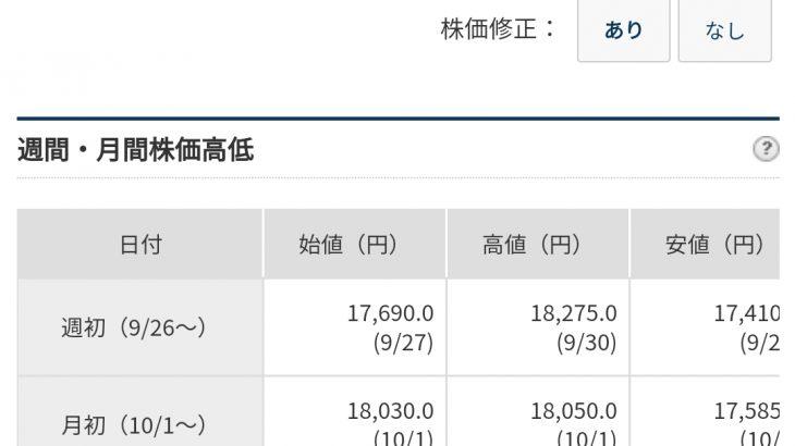 650万円借金してビットコイン買った